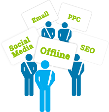 Online Advertising Campaign | Campaign Strategy Kochi